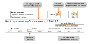 bulletin de salaire prelevement a la source
